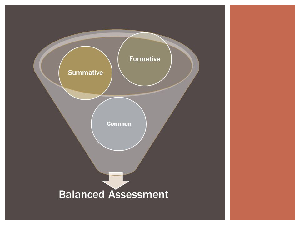 Balanced Assessment Common Summative Formative