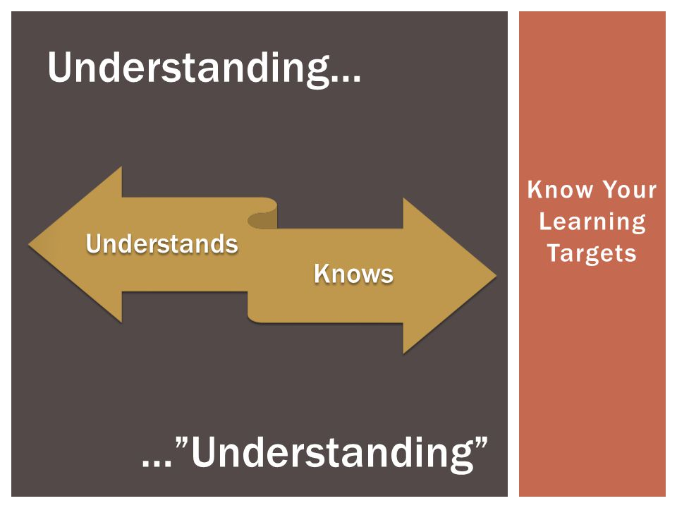 Understands Knows Understanding… … Understanding Know Your Learning Targets