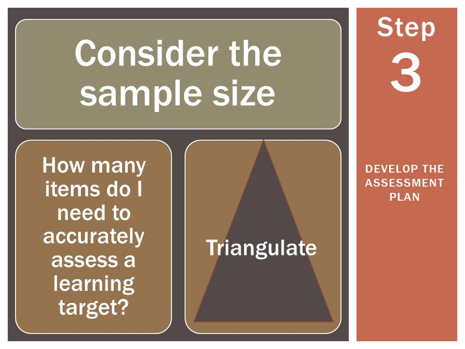 Step 3 DEVELOP THE ASSESSMENT PLAN Consider the sample size How many items do I need to accurately assess a learning target.