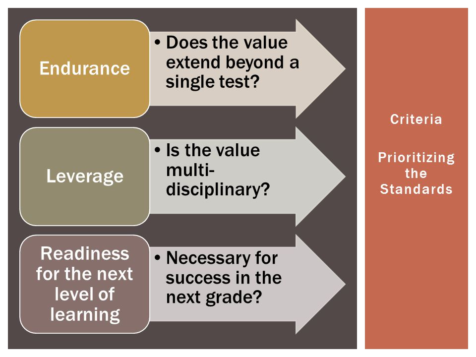 Criteria Prioritizing the Standards Does the value extend beyond a single test.