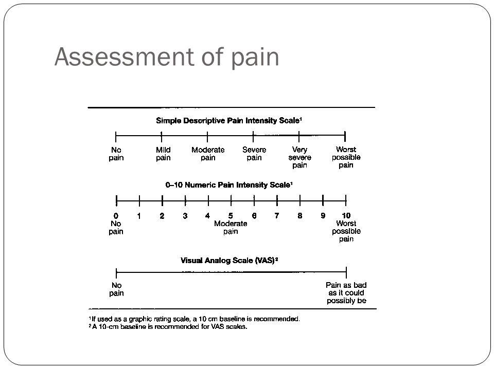 Assessment of pain