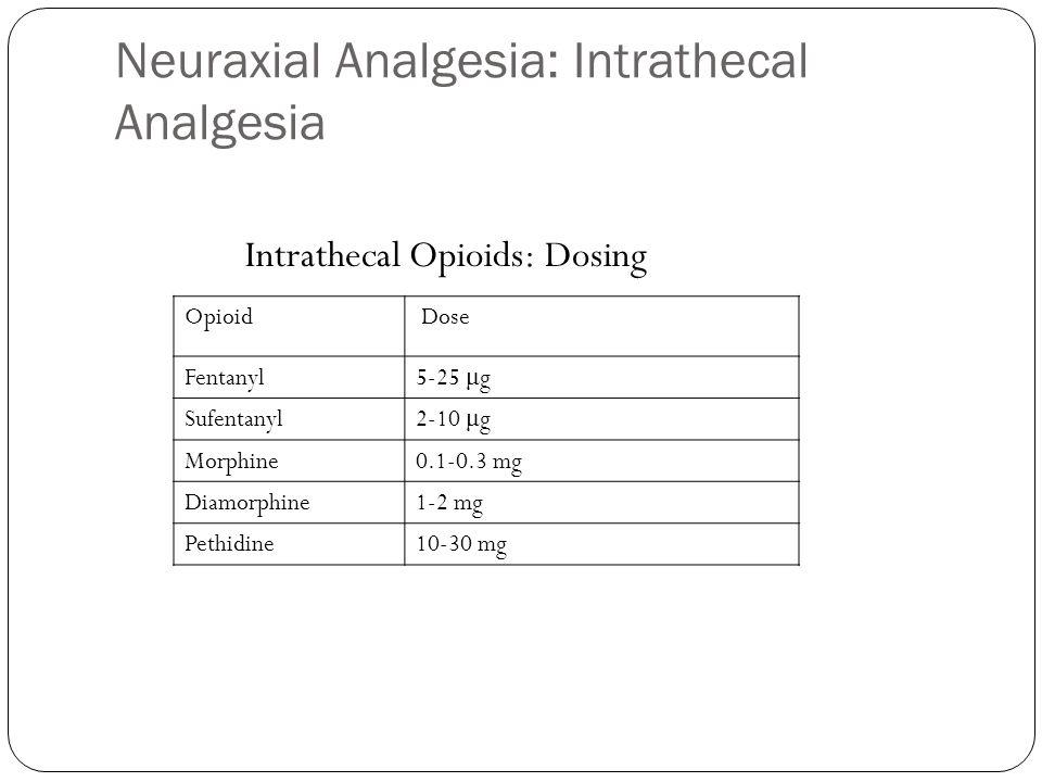 Neuraxial Analgesia: Intrathecal Analgesia Opioid Dose Fentanyl 5-25 μ g Sufentanyl 2-10 μ g Morphine0.1-0.3 mg Diamorphine1-2 mg Pethidine10-30 mg In