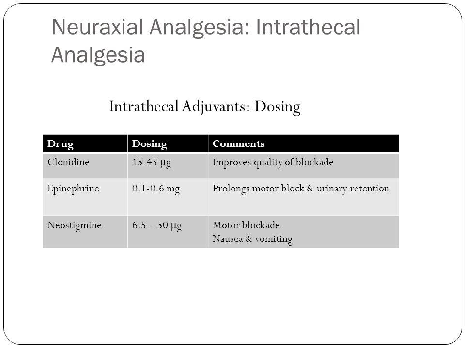 Neuraxial Analgesia: Intrathecal Analgesia DrugDosingComments Clonidine 15-45 μ g Improves quality of blockade Epinephrine0.1-0.6 mgProlongs motor blo