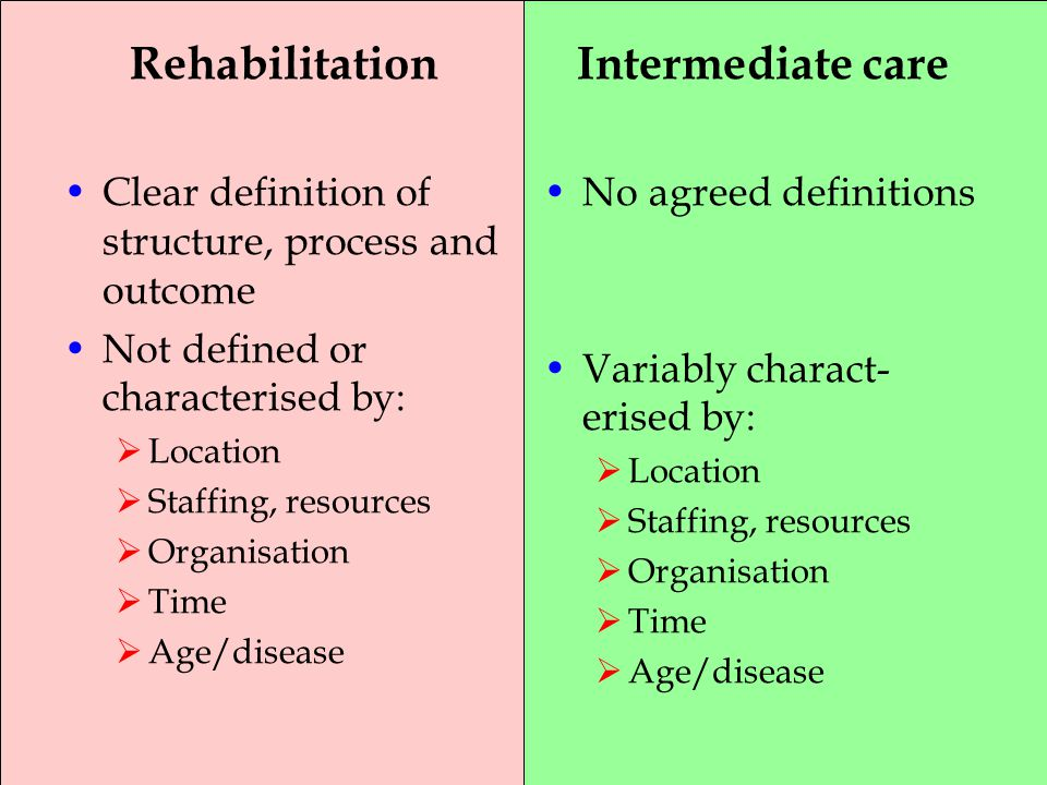 Rehabilitation Clear definition of structure, process and outcome Not defined or characterised by:  Location  Staffing, resources  Organisation  Time  Age/disease Intermediate care No agreed definitions Variably charact- erised by:  Location  Staffing, resources  Organisation  Time  Age/disease