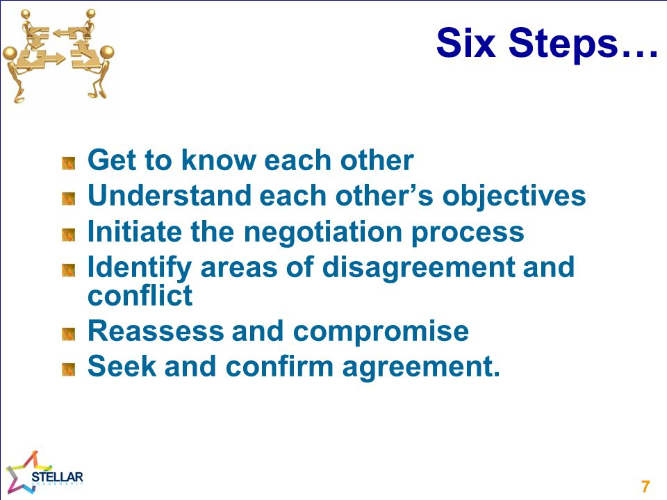 77 Six Steps… Get to know each other Understand each other's objectives Initiate the negotiation process Identify areas of disagreement and conflict R