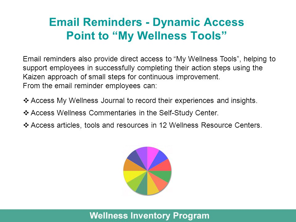 Email Reminders - Dynamic Access Point to My Wellness Tools Email reminders also provide direct access to My Wellness Tools , helping to support employees in successfully completing their action steps using the Kaizen approach of small steps for continuous improvement.