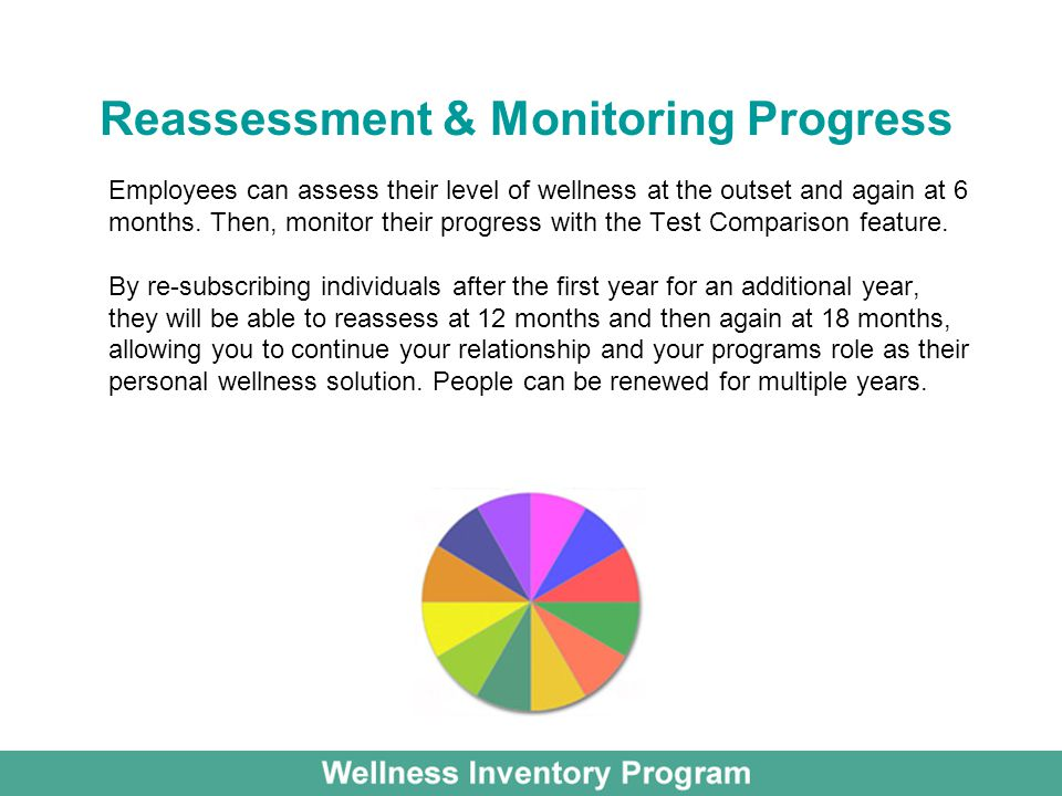Reassessment & Monitoring Progress Employees can assess their level of wellness at the outset and again at 6 months.