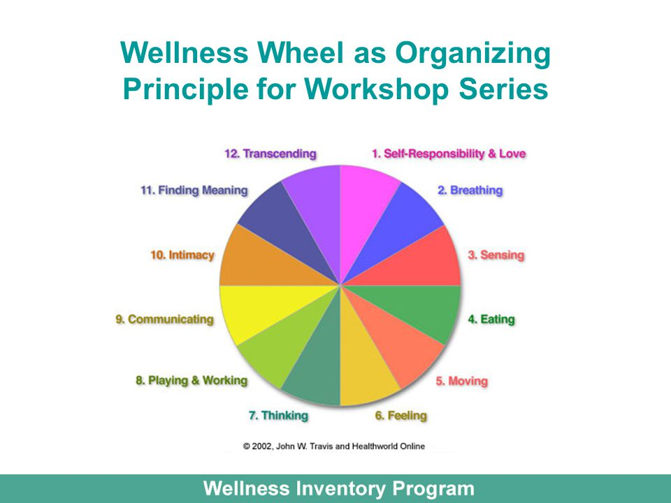 Wellness Wheel as Organizing Principle for Workshop Series