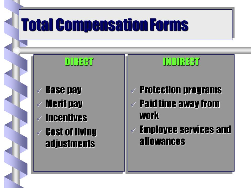 Compensation - What Do We Include.