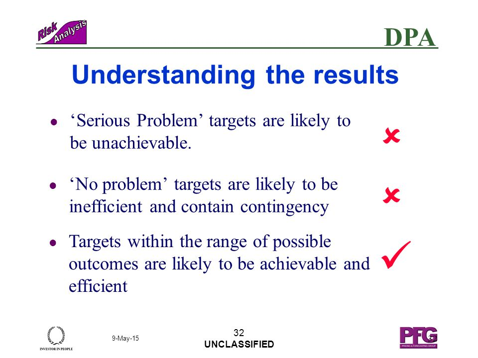 DPA 9-May-15 31 UNCLASSIFIED 31 Target Outcome % Confidence Range of Project Outcomes Target here.
