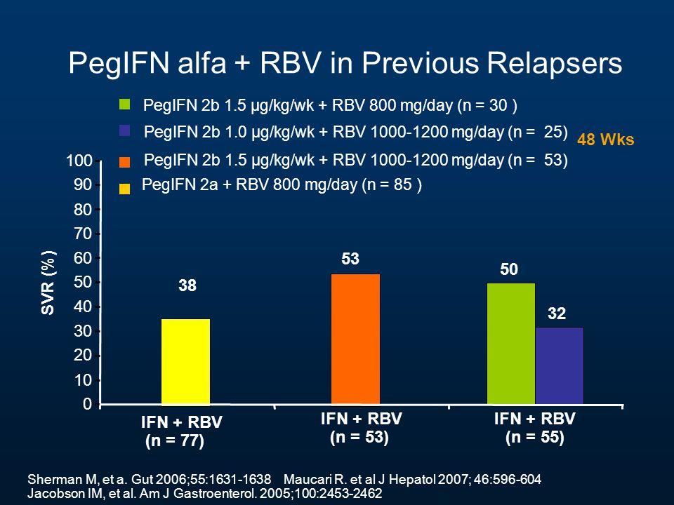PegIFN alfa + RBV in Previous Relapsers Sherman M, et a.