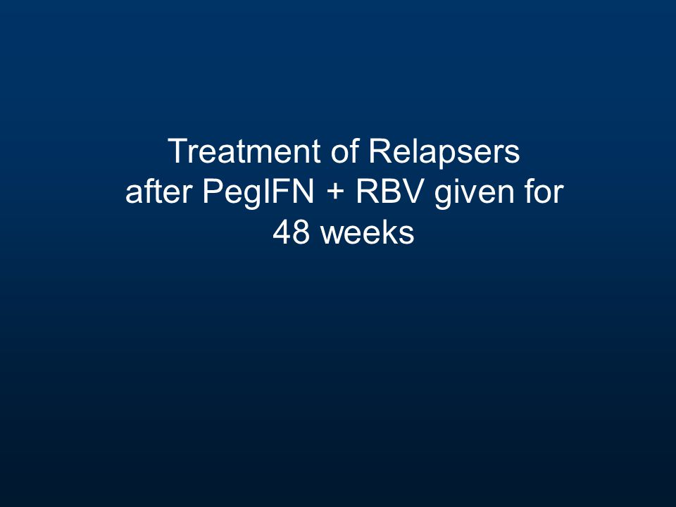 Treatment of Relapsers after PegIFN + RBV given for 48 weeks