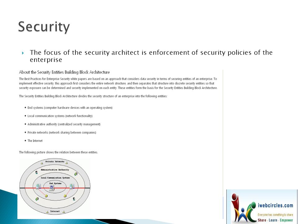  Security architecture has its own discrete security methodology.