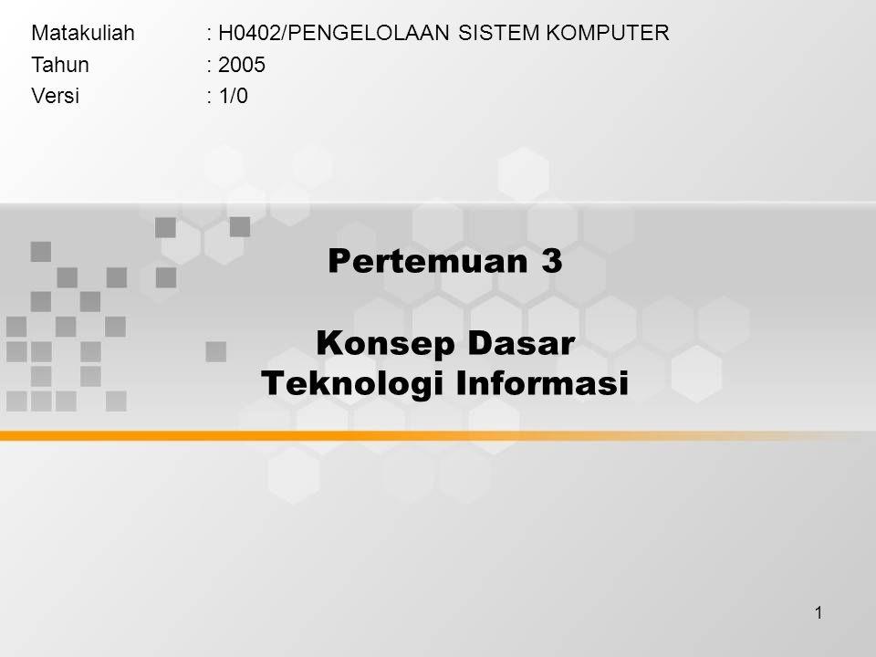 1 Pertemuan 3 Konsep Dasar Teknologi Informasi Matakuliah: H0402/PENGELOLAAN SISTEM KOMPUTER Tahun: 2005 Versi: 1/0