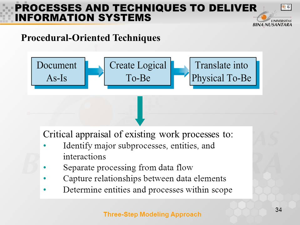 34 Procedural-Oriented Techniques Critical appraisal of existing work processes to: Identify major subprocesses, entities, and interactions Separate p