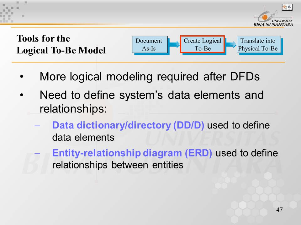 47 More logical modeling required after DFDs Need to define system's data elements and relationships: – –Data dictionary/directory (DD/D) used to defi