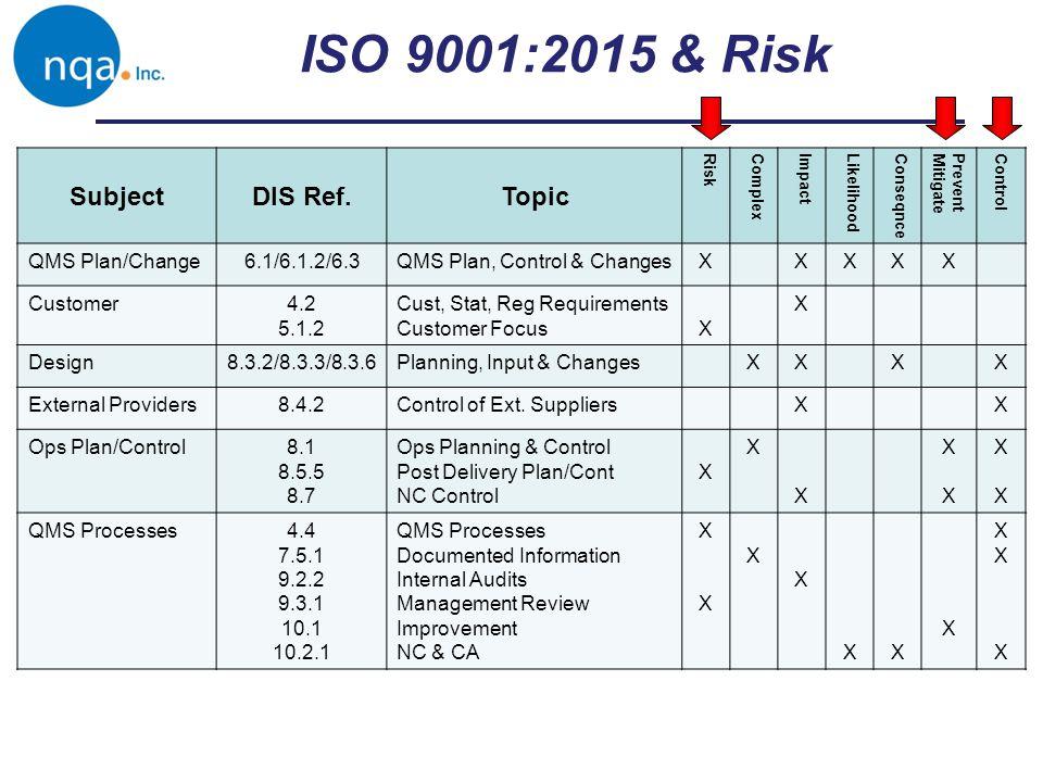 SubjectDIS Ref.Topic RiskComplexImpactLikelihoodConseqnce PreventMitigate Control QMS Plan/Change6.1/6.1.2/6.3QMS Plan, Control & ChangesXXXXX Custome