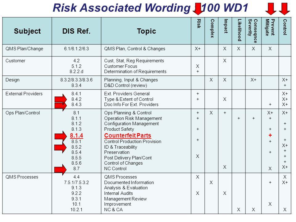 SubjectDIS Ref.Topic RiskComplexImpactLikelihoodConseqnceSeverity PreventMitigate Control QMS Plan/Change6.1/6.1.2/6.3QMS Plan, Control & ChangesX+XXX