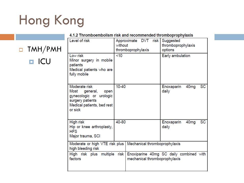 Hong Kong  TMH/PMH  ICU