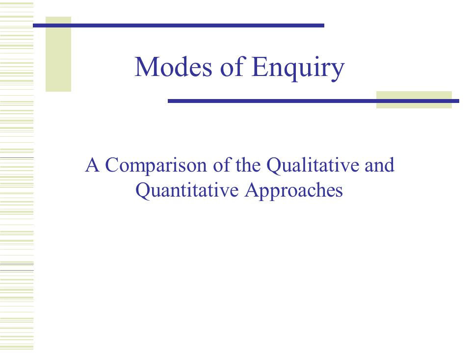 Modes of enquiry QUANTITATIVE MODE ASSUMPTIONS Objective reality of social facts Primacy of method Possible to identify variables Possible to measure variables QUALITATIVE MODE ASSUMPTIONS Social construction of reality Primacy of subject matter Complexity of variables Difficulty in measuring variables