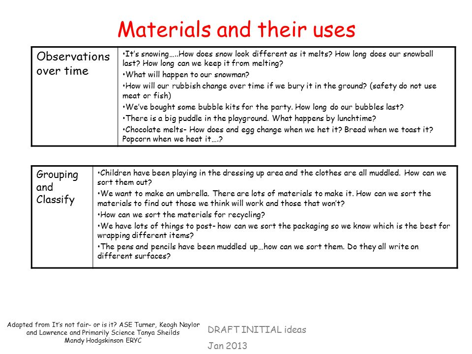 DRAFT INITIAL ideas Jan 2013 Adapted from It's not fair- or is it? ASE Turner, Keogh Naylor and Lawrence and Primarily Science Tanya Sheilds Mandy Hod