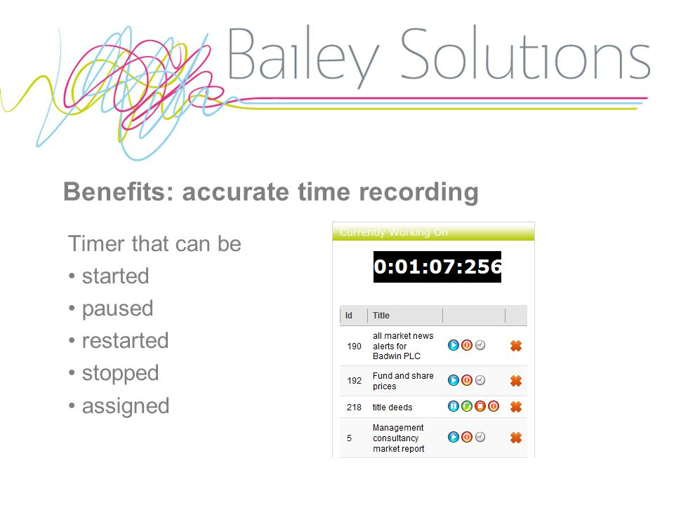 Benefits: accurate time recording Timer that can be started paused restarted stopped assigned