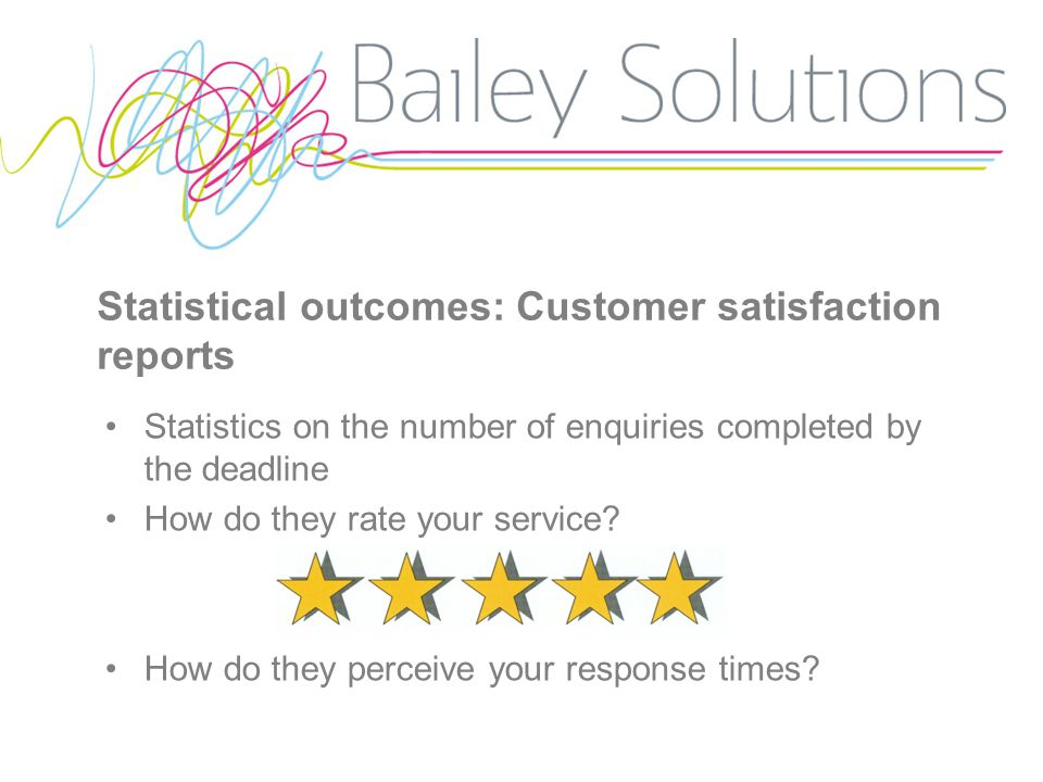 Statistical outcomes: Customer satisfaction reports Statistics on the number of enquiries completed by the deadline How do they rate your service.