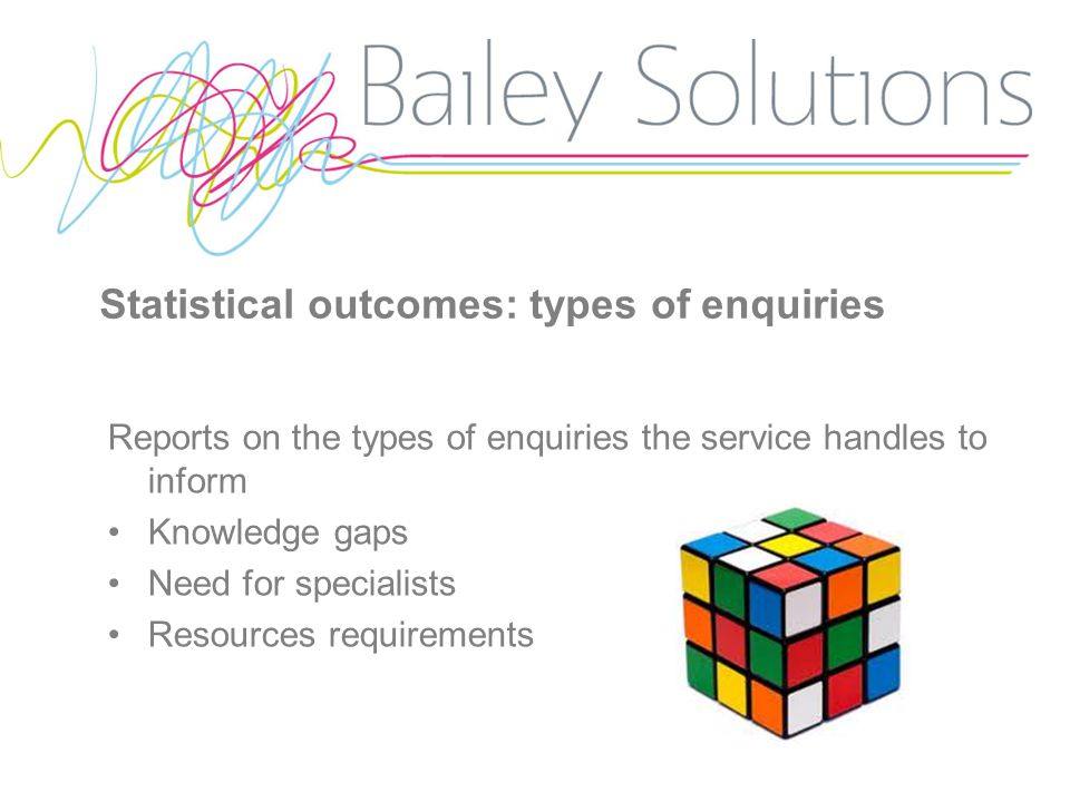 Statistical outcomes: types of enquiries Reports on the types of enquiries the service handles to inform Knowledge gaps Need for specialists Resources requirements