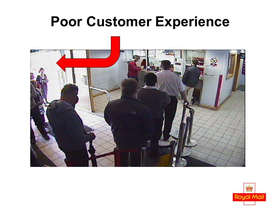 Poor Customer Experience