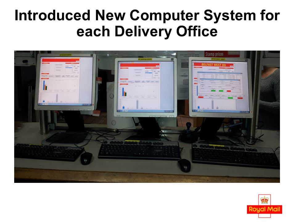 Introduced New Computer System for each Delivery Office