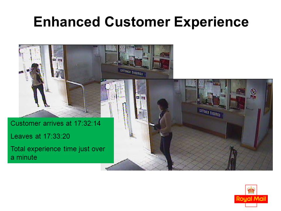 Enhanced Customer Experience Customer arrives at 17:32:14 Leaves at 17:33:20 Total experience time just over a minute