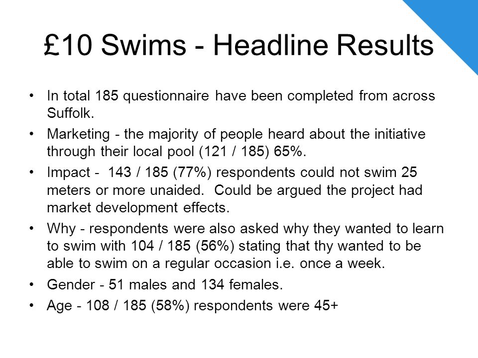 £10 Swims - Headline Results In total 185 questionnaire have been completed from across Suffolk.