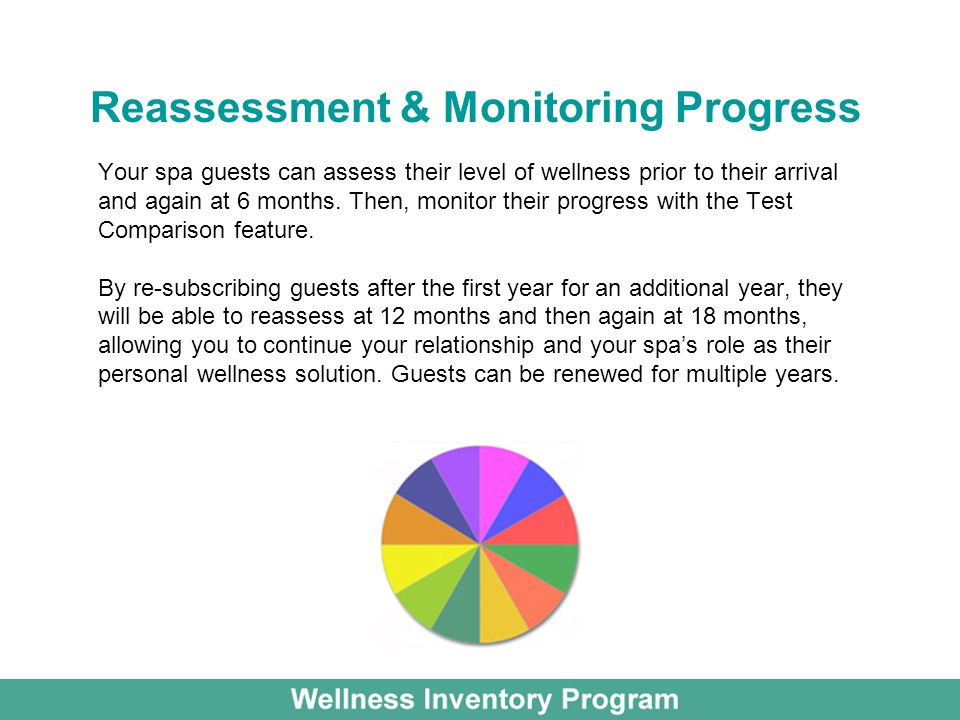 Reassessment & Monitoring Progress Your spa guests can assess their level of wellness prior to their arrival and again at 6 months.