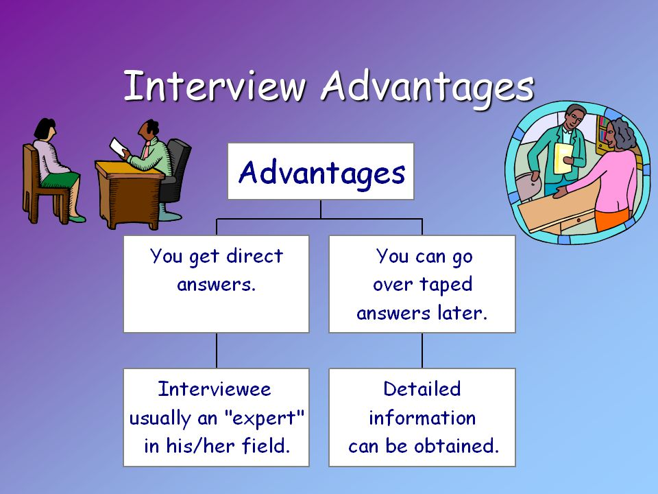 Interview Advantages