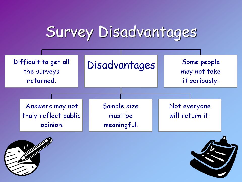Survey Disadvantages