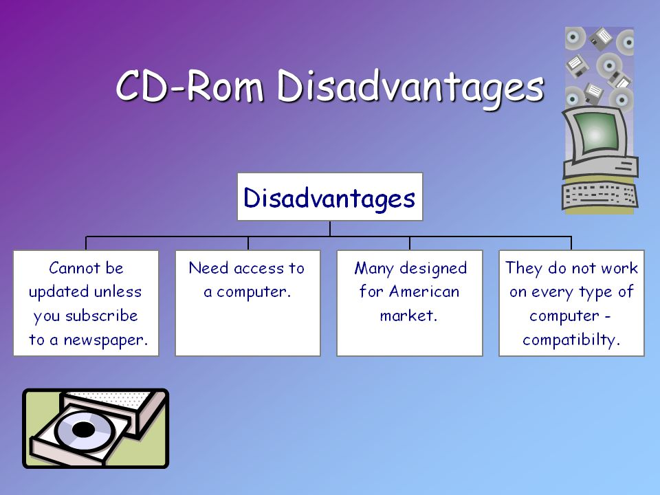 CD-Rom Disadvantages
