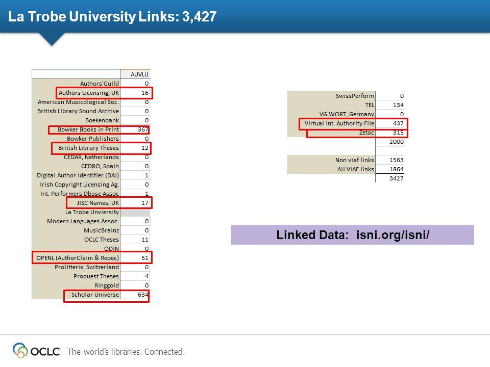 The world's libraries. Connected. La Trobe University Links: 3,427 Linked Data: isni.org/isni/