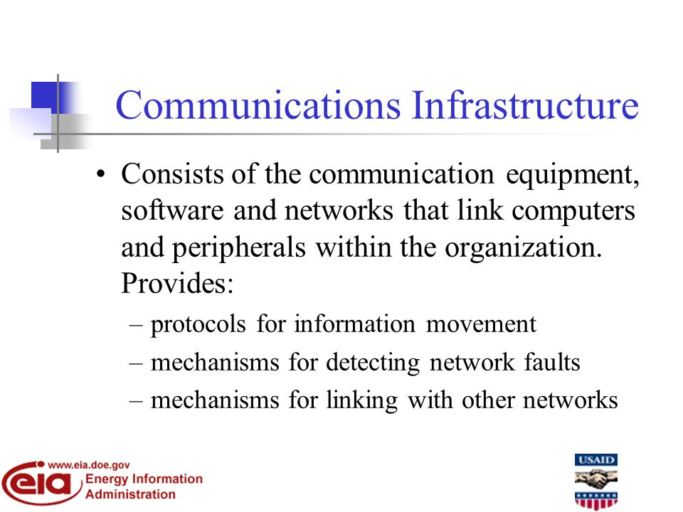 Communications Infrastructure Consists of the communication equipment, software and networks that link computers and peripherals within the organization.