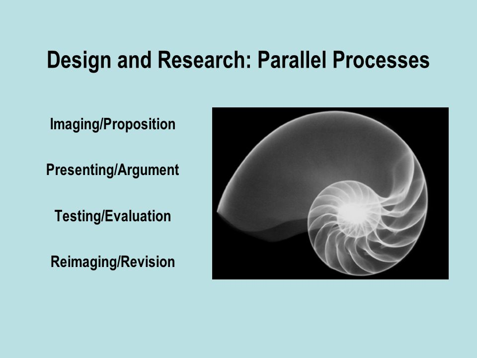 Design and Research: Parallel Processes Imaging/Proposition Presenting/Argument Testing/Evaluation Reimaging/Revision