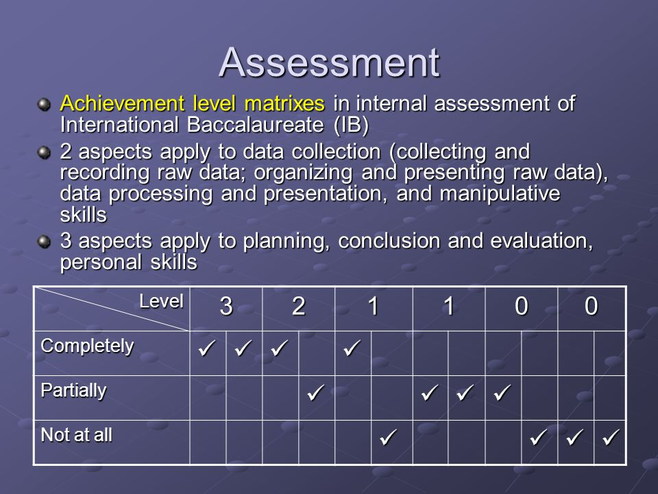 Assessment Level321100 Completely Partially Not at all Achievement level matrixes in internal assessment of International Baccalaureate (IB) 2 aspects
