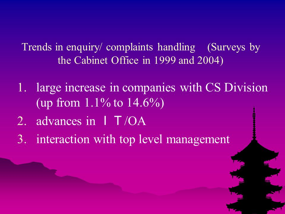 Trends in enquiry/ complaints handling (Surveys by the Cabinet Office in 1999 and 2004) 1.large increase in companies with CS Division (up from 1.1% to 14.6%) 2.advances in IT /OA 3.interaction with top level management