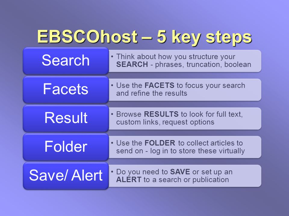EBSCOhost – 5 key steps Think about how you structure your SEARCH - phrases, truncation, boolean Search Use the FACETS to focus your search and refine