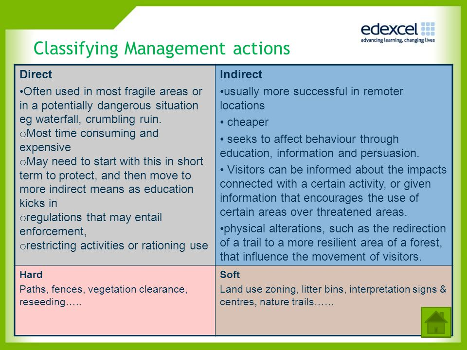 Classifying Management actions Direct Often used in most fragile areas or in a potentially dangerous situation eg waterfall, crumbling ruin. o Most ti