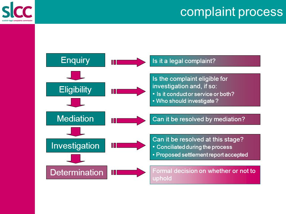 awarding compensation & settlement Relevant for two stages : Investigation stage – proposed settlement Determination stage – final award Compensation Compensation up to £20,000 Reduction/abatement/refund of fees – private or Legal Aid Restitution/rectification Training Any other action in complainer's interest Against firm or practitioner or both We take a balanced view, taking into account: Quantifiable and non-quantifiable loss Inconvenience and/or distress to the complainer Any award of damages by the court Any other compensation awarded by tribunal or professional body (e.g.
