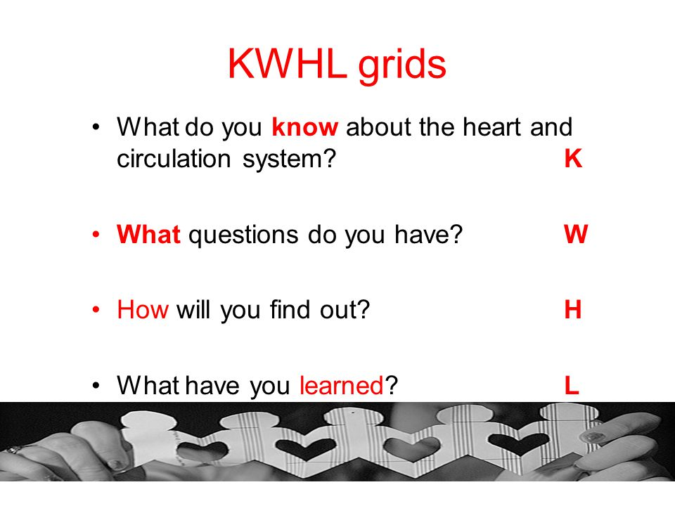 KWHL grids What do you know about the heart and circulation system?K What questions do you have?W How will you find out?H What have you learned?L