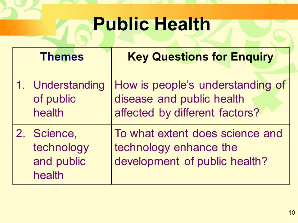 10 Public Health ThemesKey Questions for Enquiry 1.Understandin g of public health How is people's understanding of disease and public health affected by different factors.