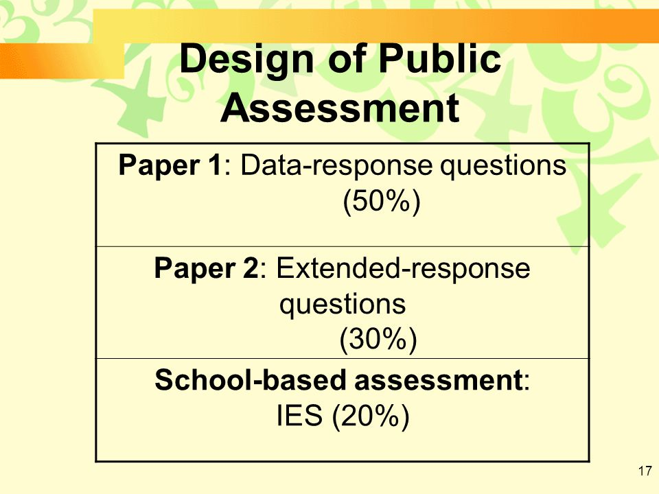 17 Design of Public Assessment Paper 1: Data-response questions (50%) Paper 2: Extended-response questions (30%) School-based assessment: IES (20%)