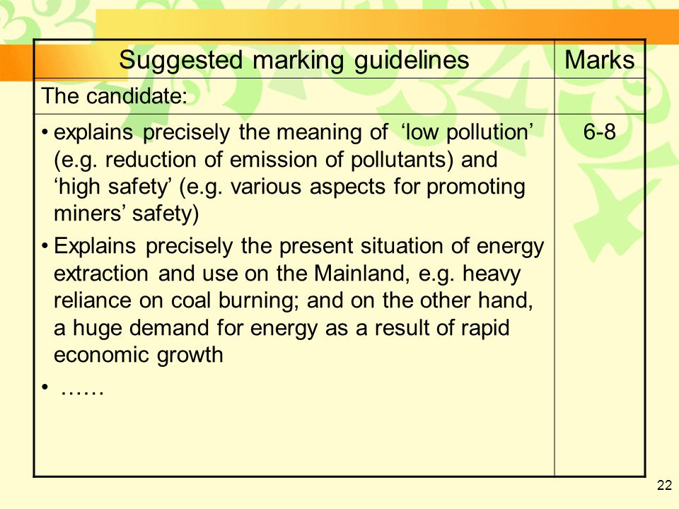 22 Suggested marking guidelinesMarks The candidate: explains precisely the meaning of 'low pollution' (e.g.
