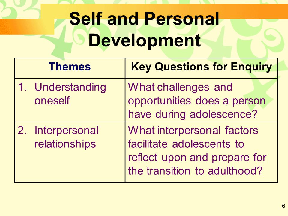 6 Self and Personal Development ThemesKey Questions for Enquiry 1.Understanding oneself What challenges and opportunities does a person have during adolescence.