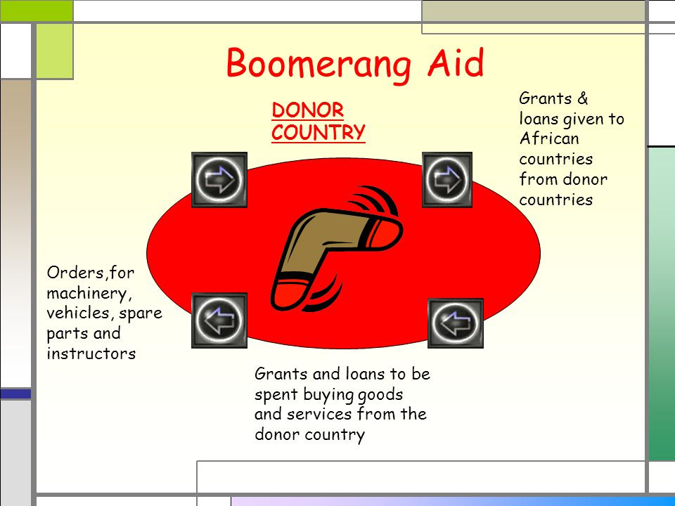 Boomerang Aid Grants and loans to be spent buying goods and services from the donor country Orders,for machinery, vehicles, spare parts and instructors Grants & loans given to African countries from donor countries DONOR COUNTRY